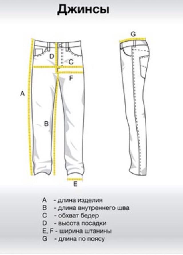 параметры джинсов